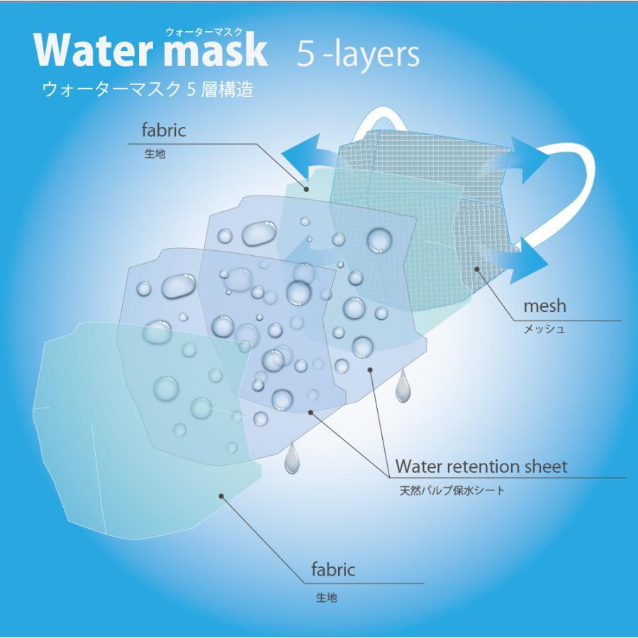 ひもタイプ オーシンウォーターマスク さらさらメッシュ 2枚入り 水でヒンヤリ 洗える 布マスク 大人用 子供用 小さめ 日本製 夏用 呼吸がしやすい|osin|03