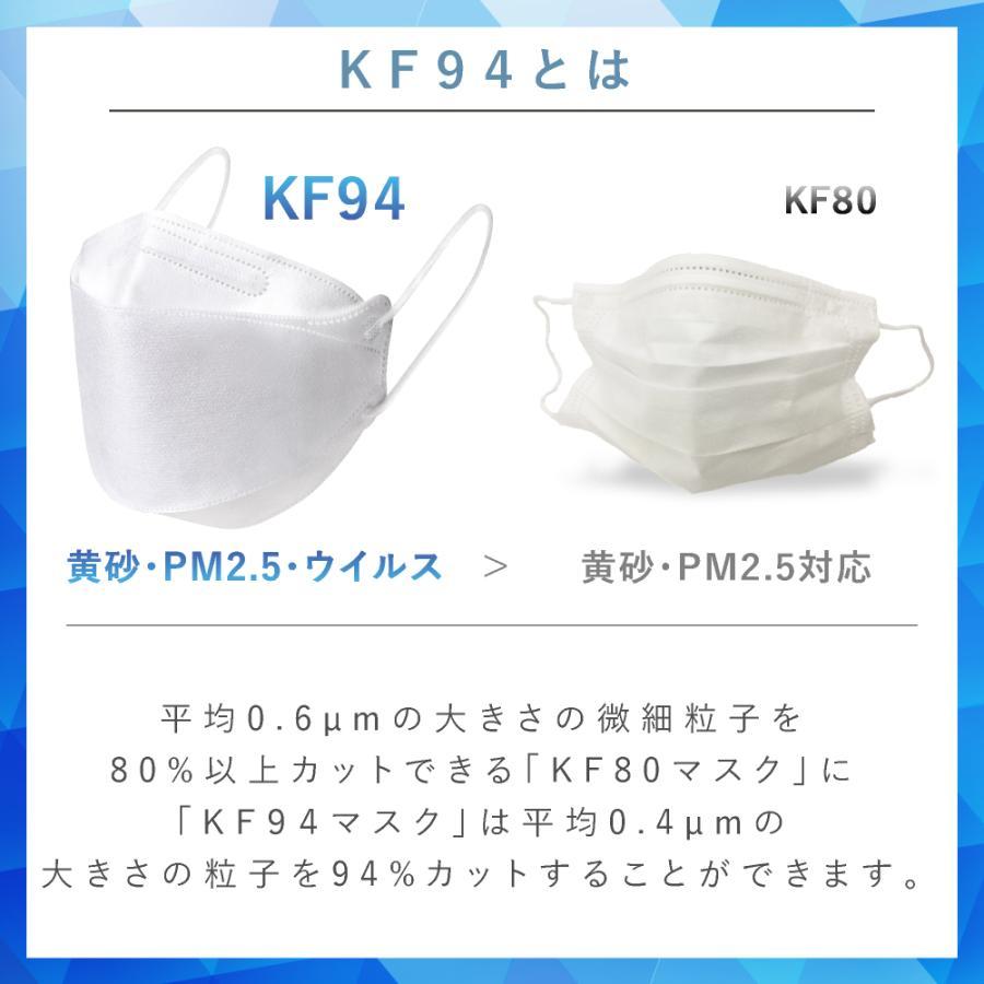 KF94 マスク クローバー CLOVER 個別包装 MFDS認証 正規品 韓国製 韓流マスク 日本語パッケージ CLJ-KF94W 白 黒 10枚入り レビュー特典あり|otpstore|08