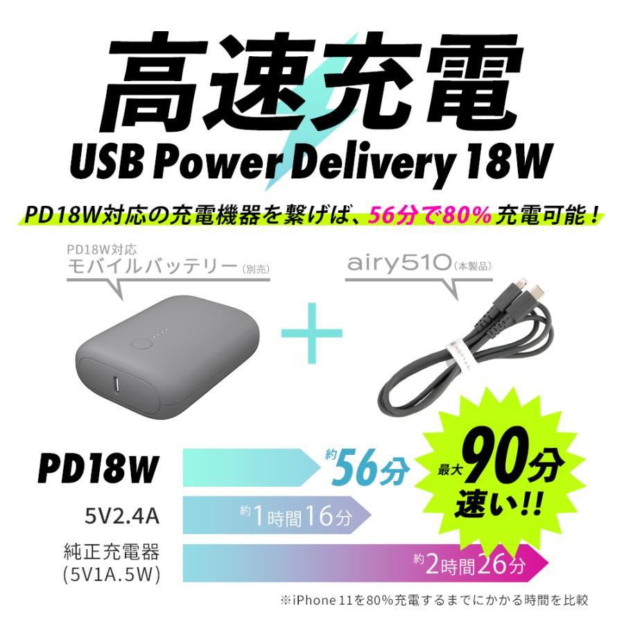 iPhone 充電ケーブル ライトニングケーブル 1m 2m Type-C to Lightning 断線に強い やわらか MOTTERU|owltech|05