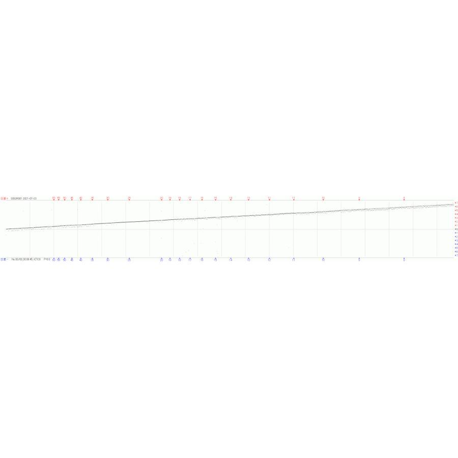 質イコー [セイコー] SEIKO 腕時計 グランドセイコー メカニカル SBGR001 9S55 メンズ 自動巻 中古 現状品 pawnshopiko 10
