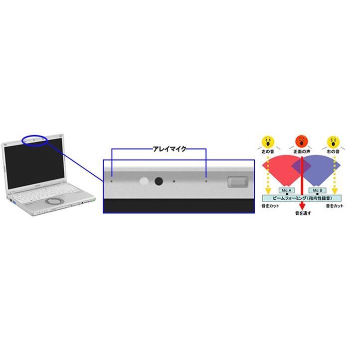 在宅勤務対応 Panasonic Let's note CF-SZ5 第六世代Core-i5 RAM:8GB SSD:256GB USB3.0 Webカメラ Win10 中古ノートパソコン pcmax 05