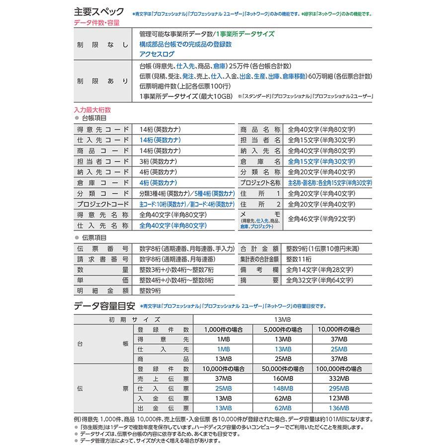 弥生販売21プロフェッショナル(HRAP0001) pcoffice 04