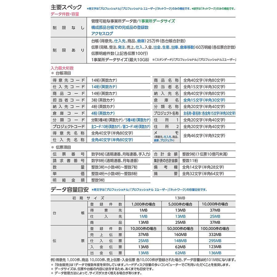 弥生販売21スタンダード(HTAP0001)|pcoffice|04