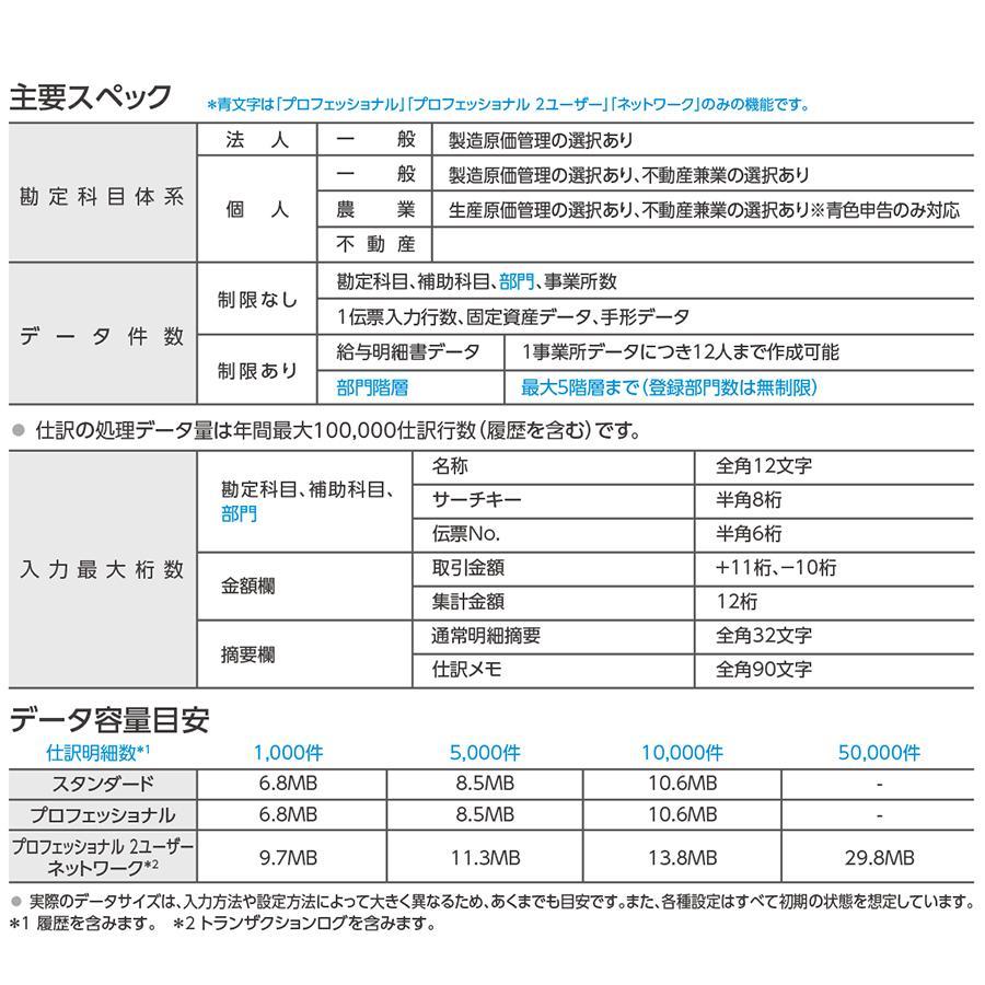 弥生会計21プロフェッショナル(YRAP0001):会計ソフト|pcoffice|04