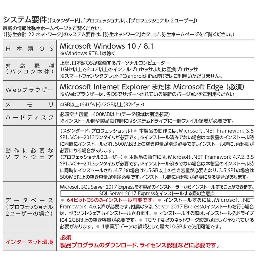 弥生会計21スタンダード(YTAP0001):会計ソフト|pcoffice|03