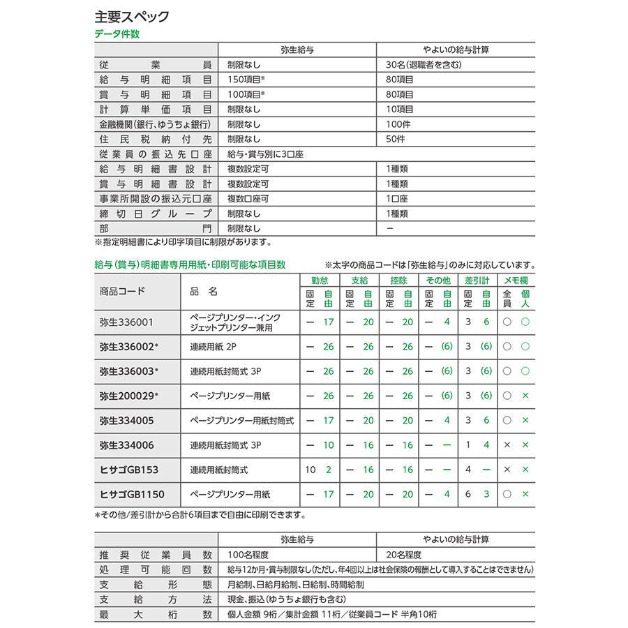 弥生給与21(GRAP0001)|pcoffice|04