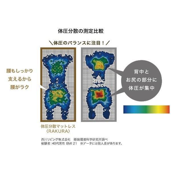 西川リビング ラクラスマート(RAKURA smart) 体圧分散敷きふとん(丸巻き) ブルー 0231 シングル 布団 寝具 新築祝い 引越し祝い 引越し祝い 新生活|petitpresent|03