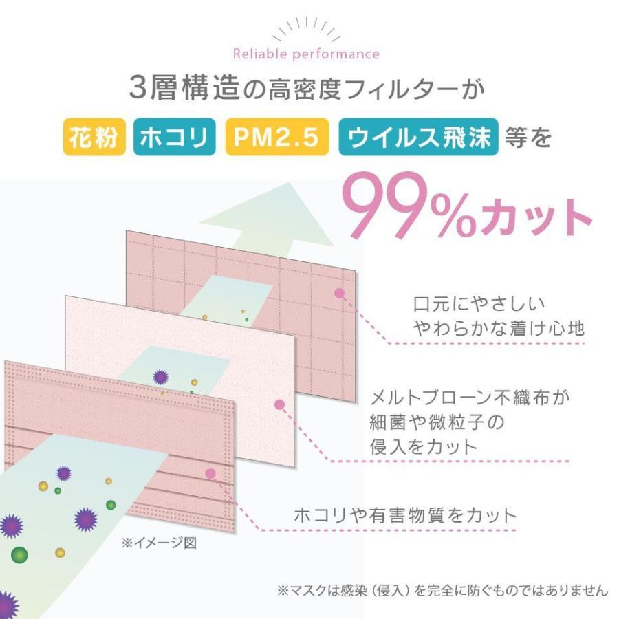やわらか不織布 マスク 50枚 10枚ずつ個包装 3層構造 不織布マスク 使い捨て  平ゴム 耳に優しい マスク 白 ウイルス 花粉 ハウスダスト|pickupplazashop|04