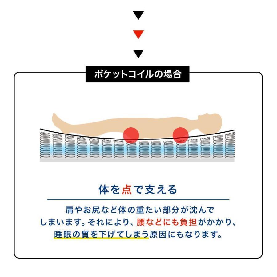 コイルマットレス 高密度ボンネルコイル シングル 厚さ16.5cm スプリングマットレス マットレス 硬め 通気性 ボンネルマット マット 圧縮 腰痛 肩こり|pickupplazashop|07