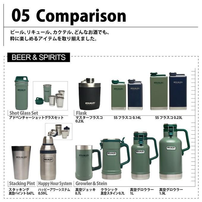 スタンレー 02874-021 真空ジョッキ 0.7L グリーン 日本正規品 STANLEY 旧ロゴ 水筒 plantz 06