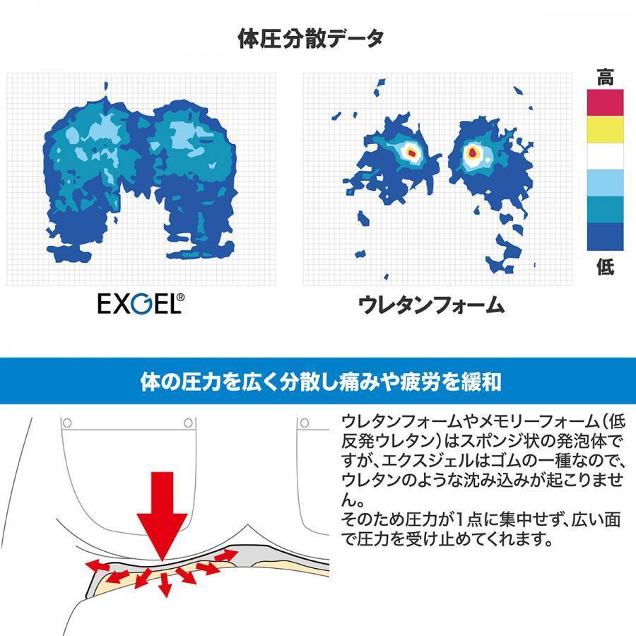 EFFEX (エフェックス) ゲルザブ R バイクシート 巻きつけタイプ GEL-ZAB EHZ3136 オートバイ 二輪用 EHZ3136 plotonlinestore 11