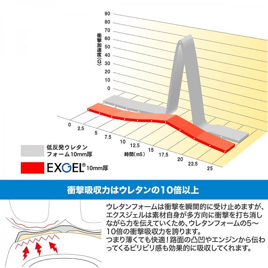EFFEX (エフェックス) ゲルザブ R バイクシート 巻きつけタイプ GEL-ZAB EHZ3136 オートバイ 二輪用 EHZ3136 plotonlinestore 12