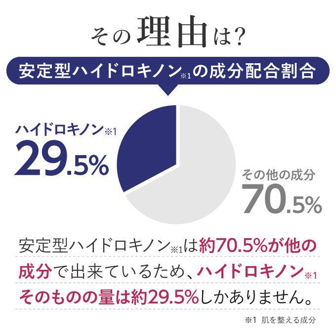 純 ハイドロキノン 4% 配合 クリーム プラスナノHQ|pluskirei|05