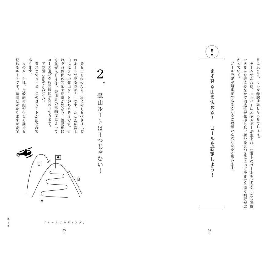 コーチフル思考 ~「ワーク」を「ワクワク」に変える~|poempiecestore|05