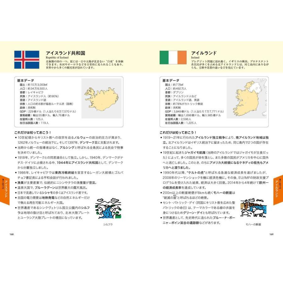 くにぺディア〜199の国と地域の政治・経済・文化がすぐわかるデータブック〜|poempiecestore|11