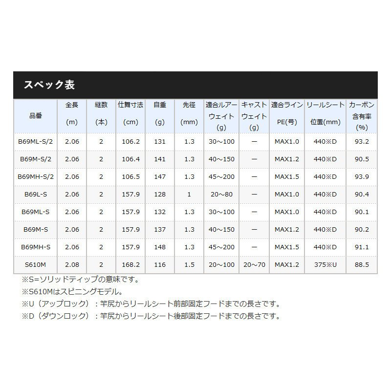 シマノ 炎月 エンゲツBB B69MH-S [2021年モデル]【大型商品】|point-eastjapan|02