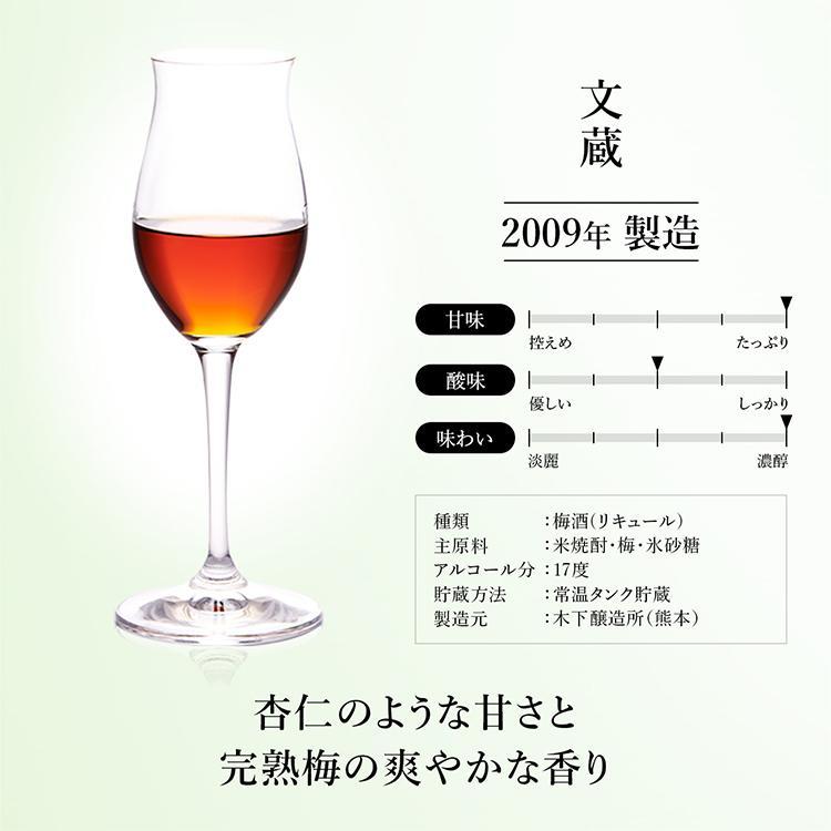 『時のカクテル』日本酒 梅酒 3銘柄 飲み比べ セット 高級 ギフト 最長15年 長期熟成 Vintage2006,2009,2010【500限定】贈答品 還暦 内祝 誕生日 敬老の日|poppingstand|15