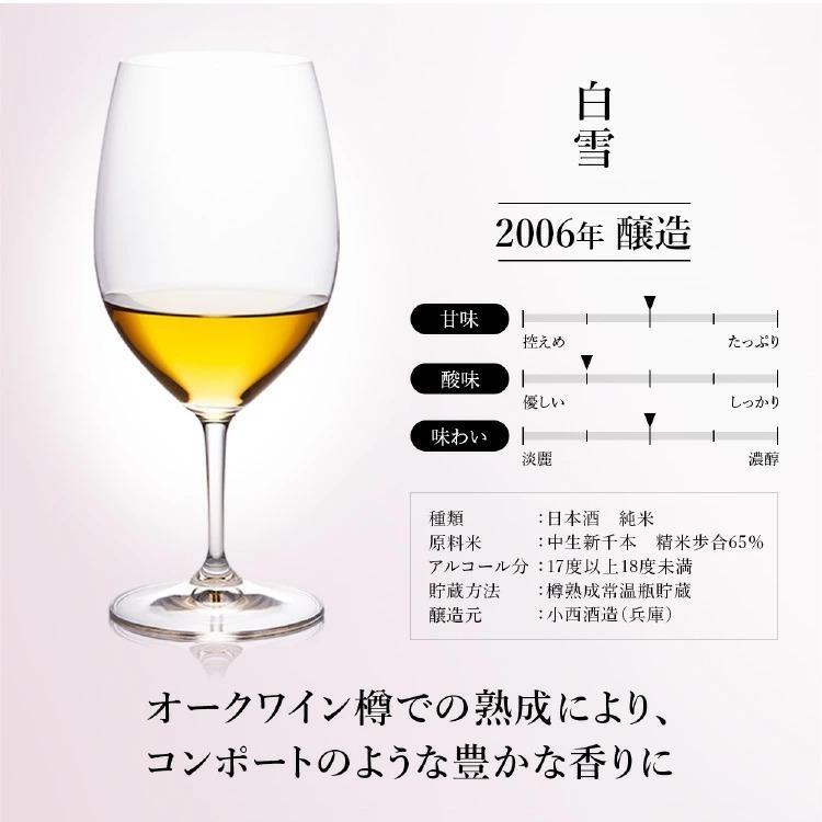 日本酒 高級 ギフト お中元 最長26年 長期熟成 「関西」古昔の美酒 年代別 飲み比べ 3本 セット poppingstand 15