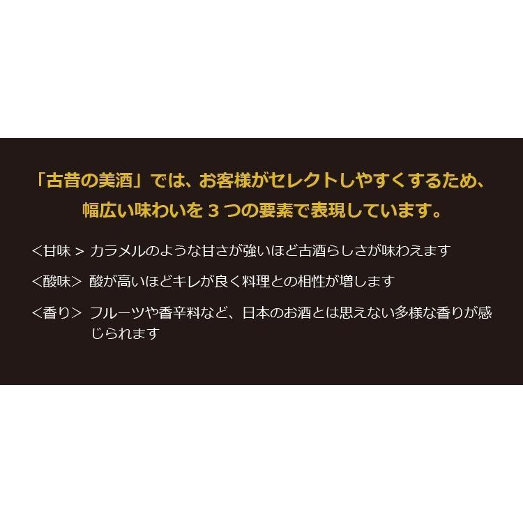 お中元 日本酒 高級 ギフト 最長38年 長期熟成 「古昔の純米」古昔の美酒 年代別 飲み比べ 5本 セット 夏ギフト 人気 プレゼント|poppingstand|06