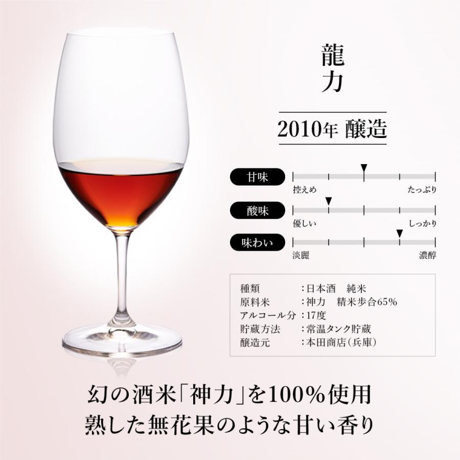 日本酒 最長26年熟成酒 高級ギフト『古昔の美酒 関西』Vintage1995,1998,2010 3種飲み比べ セット 贈答品 父の日 お中元 誕生日 還暦祝 退職祝【限定生産】|poppingstand|13