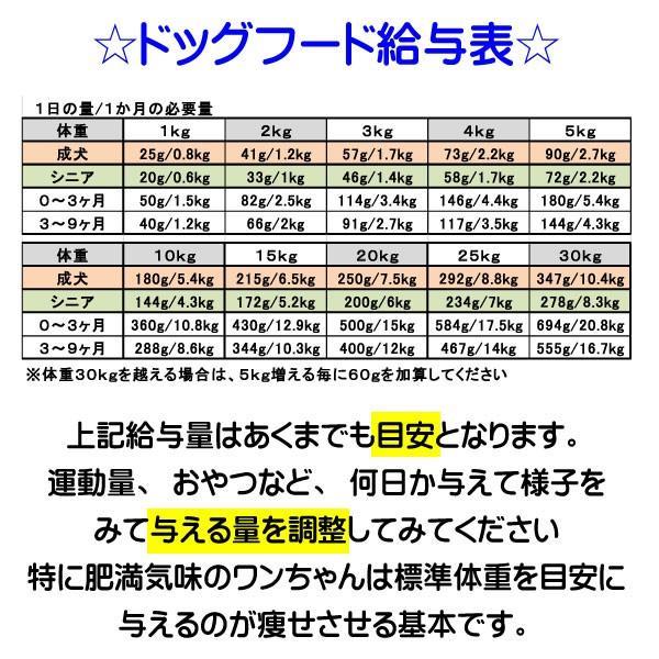 国産 無添加 自然食 健康 こだわり食材  【 お米のドッグフード 】 馬肉タイプ 2.5kg 2個セット (5kg)  ドックフード (犬用全年齢対応) potitamaya-y 17