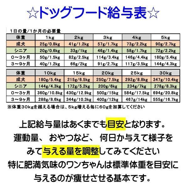 国産 無添加 自然食 健康 こだわり食材  【 愛犬ワンダフル 】 鶏肉タイプ 4.9kg 2個 (9.8kg)セット  (小粒・普通粒) 犬用全年齢対応 potitamaya-y 20