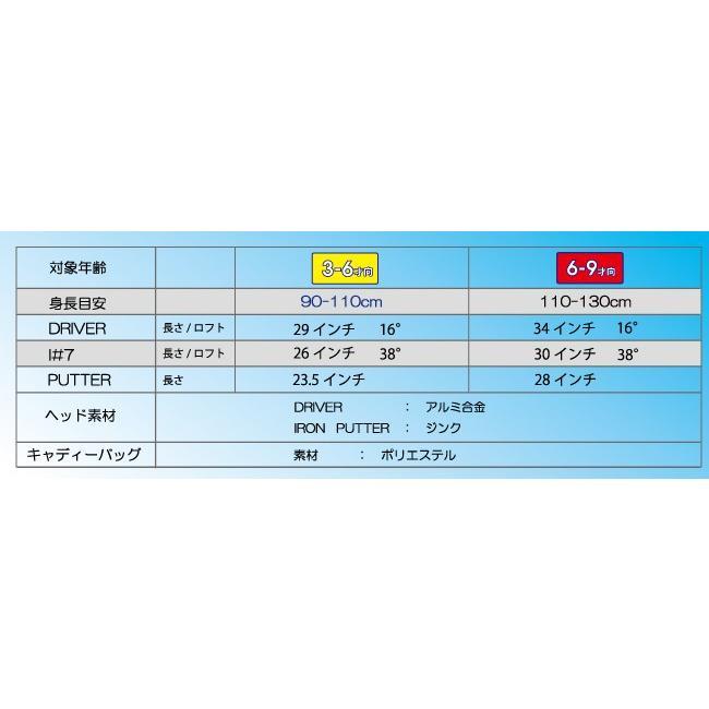 ポケモン ジュニア用 ゴルフセット 3〜6歳 6〜9歳 pm-jr|powerbilt|04