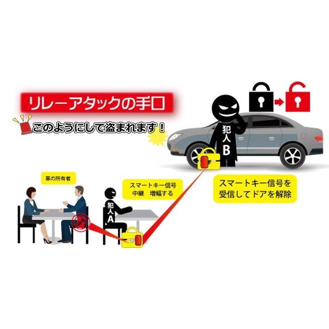 電波遮断ケース、電磁波遮断、プロテクトケース、PRCA-01、radio protect case、電波妨害|powerbilt|04