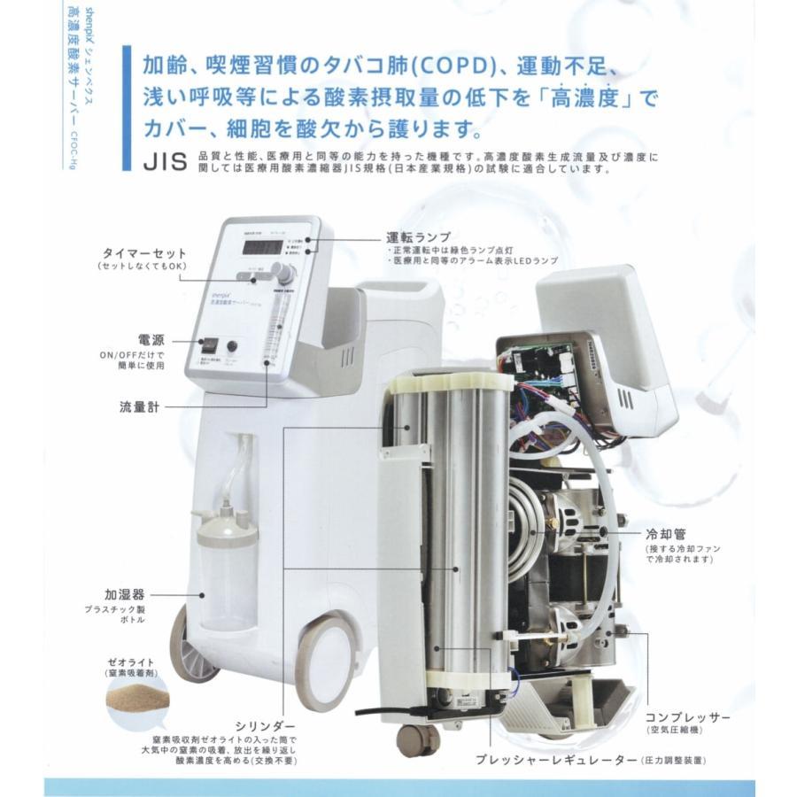 酸素吸入器 shenpix『高濃度酸素サーバー(Hg)』酸素濃縮器(JIS規格 医用電気機器 酸素濃縮装置に適合)非医療機器【酸素発生器】|praspshop|04