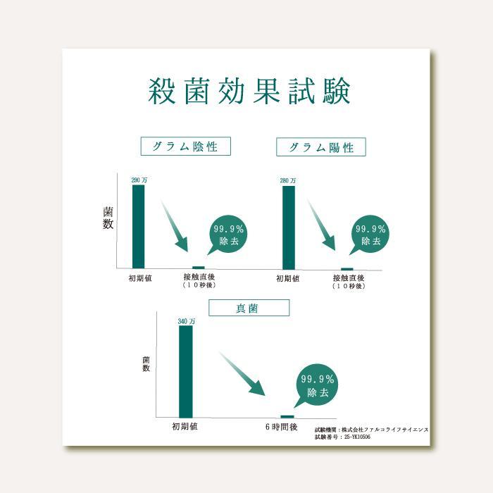 Natury+ ナチュリープラス ボタニカル 除菌 消臭 抗菌 スプレー 300ml ノンアルコール 植物由来 アロマ 日本製|premium-concierge|14