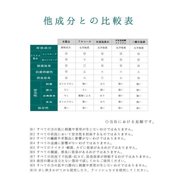 Natury+ ナチュリープラス ボタニカル 除菌 消臭 抗菌 スプレー 300ml ノンアルコール 植物由来 アロマ 日本製|premium-concierge|18