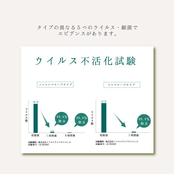 Natury+ ナチュリープラス ボタニカル 除菌 抗菌 消臭 アロマ スプレー マスク ノンアルコール 300ml×2本 日本製|premium-concierge|13