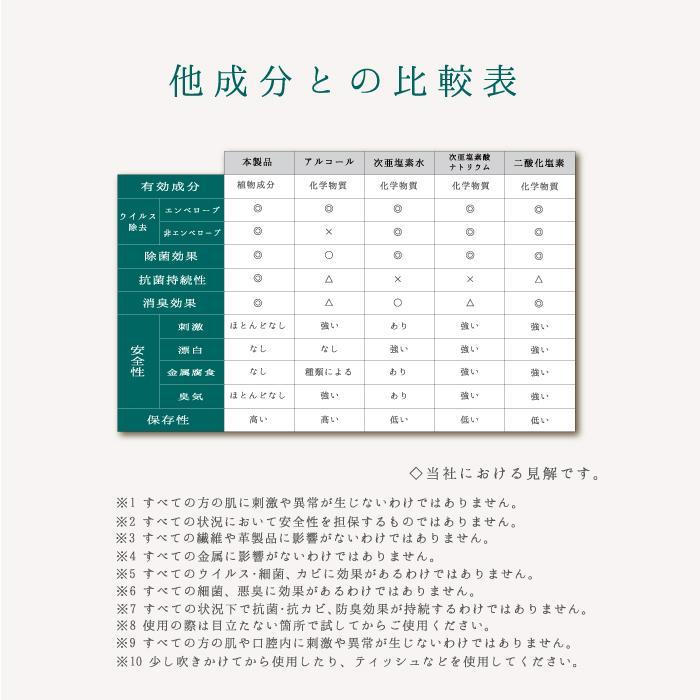 Natury+ ナチュリープラス ボタニカル 除菌 抗菌 消臭 アロマ スプレー マスク ノンアルコール 300ml×2本 日本製|premium-concierge|18