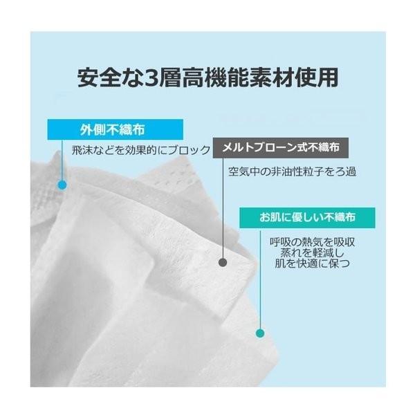 在庫限定 マスク 300枚 在庫あり 50枚入り x6 使い捨て 即納 白 PM2.5対応 三層構造 不織布 ふつうサイズ ウイルス 風邪 花粉 飛沫感染 予防 男女兼用 国内発送|prettygirls|09