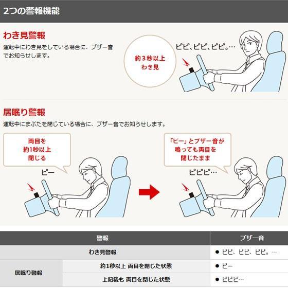 わき見・居眠り運転警報器 OKITE オキテ EWS-CM1 Yupiteru ユピテル pro-tecta-shop 02