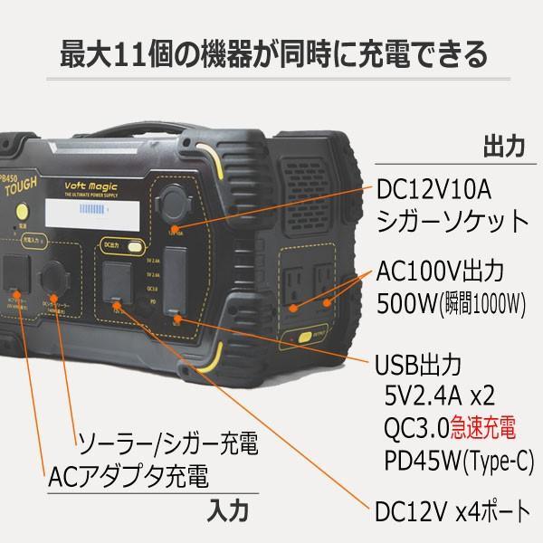 限定! ポータブル電源 PB450タフバッグセット(レビューでバッグ代0円) 車中泊 キャンプ  停電対策 大容量 バッテリー ボルトマジック ワイルド電源|pro-tecta-shop|07