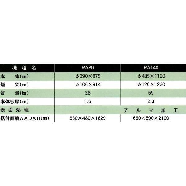 焼却炉 RA-140 業務用 ミツワ東海 【法人様、企業様限定品】 pro-yama 02