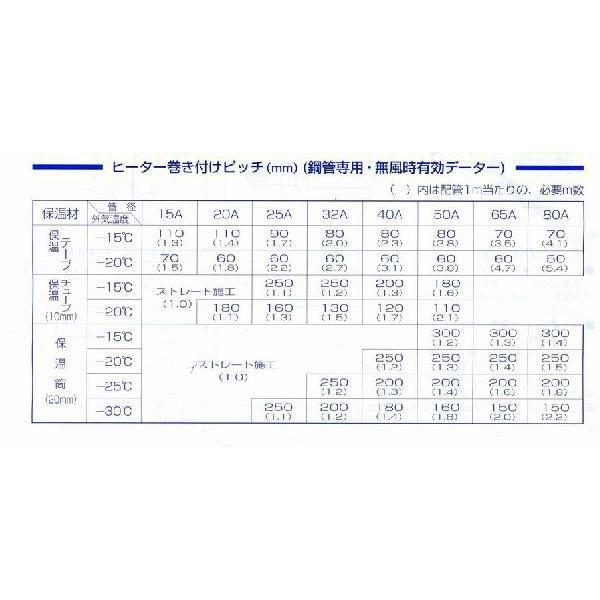 水道凍結防止ヒーター2mRHR型  山清凍結防止帯プロ用|pro-yama|03
