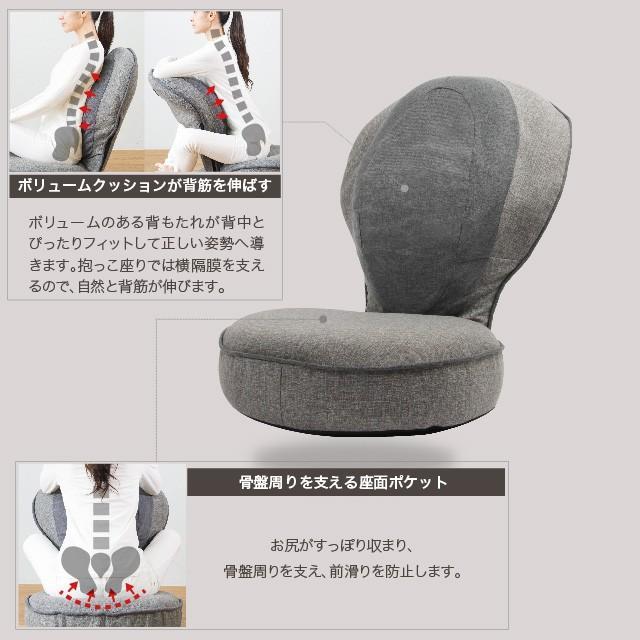 背筋がGUUUN 美姿勢座椅子プレミアム 座椅子 姿勢 腰痛 テレワーク 骨盤 リクライニング グーン プロイデア|proidea|07