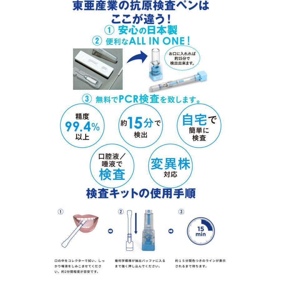 日本製 新型コロナウイルス抗原検査ペン型デバイス 抗原検査キット 送料無料 1回分 変異株対応 東亜産業  TOA-CAR-TS|propshop|02