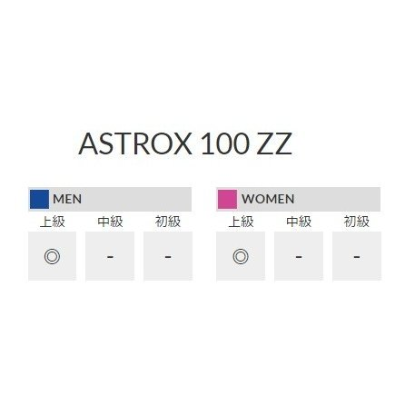 2021年5月発売開始 アストロクス100ZZ クレナイ YONEX ヨネックス バドミントンラケット|proshop-yamano|02
