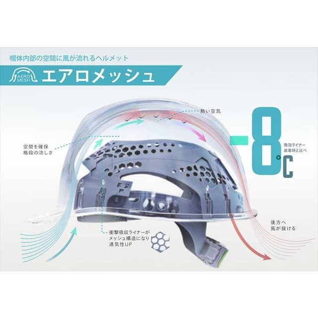 DIC AA16-FVM エアロメッシュ 軽い 涼しい 作業用 ヘルメット(通気孔付き/エアロメッシュ)/ 工事用 作業用 建設用 建築用 現場用 高所用 安全 保護帽 軽量|proshophamada|03