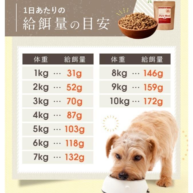 国産・無添加 小型犬 ドッグフード ピュアミール・ドッグお試しパック100g 送料無料|puremeal|15