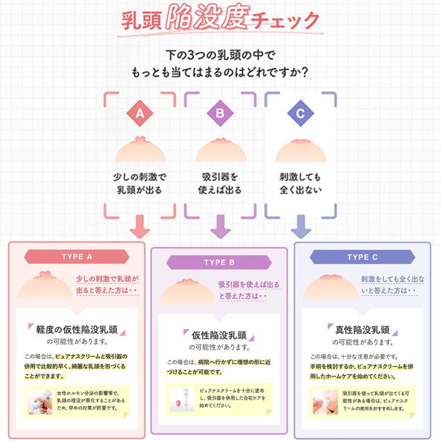 陥没 乳頭 陥没乳首 へん平乳首 陥没 乳首 悩み 解消 Purenas ピュアナス 3個セット|purenas|05