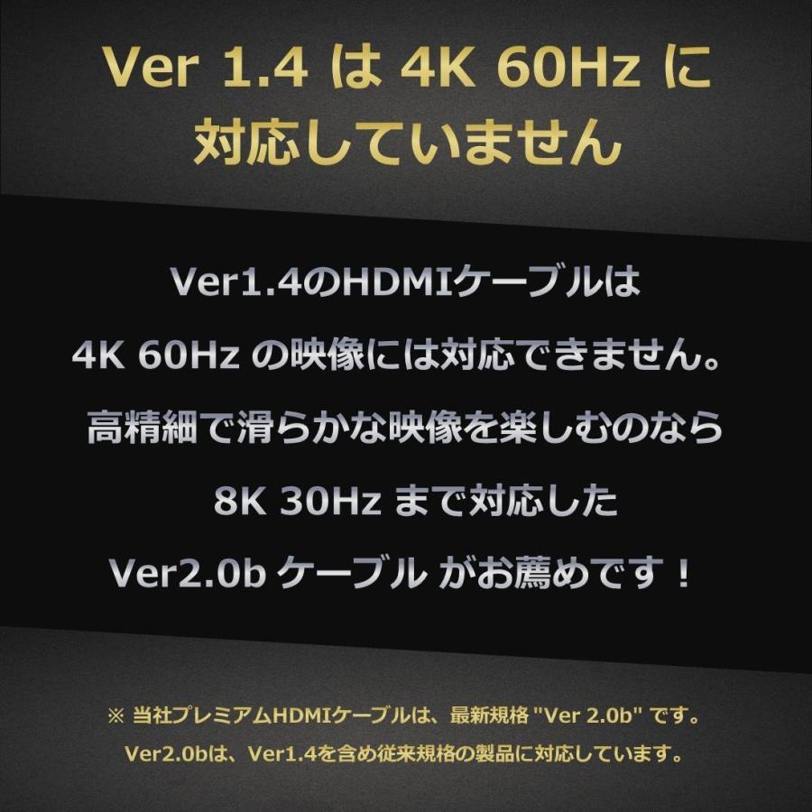 Hanwha スリム 4.2mm HDMIケーブル 3m [1年保証/相性保証][Ver2.0b][8K/4K/3D/イーサネット/オーディオリターン][ハイスピード][コンパクト端子][高耐久やわらか purrbase-store 04