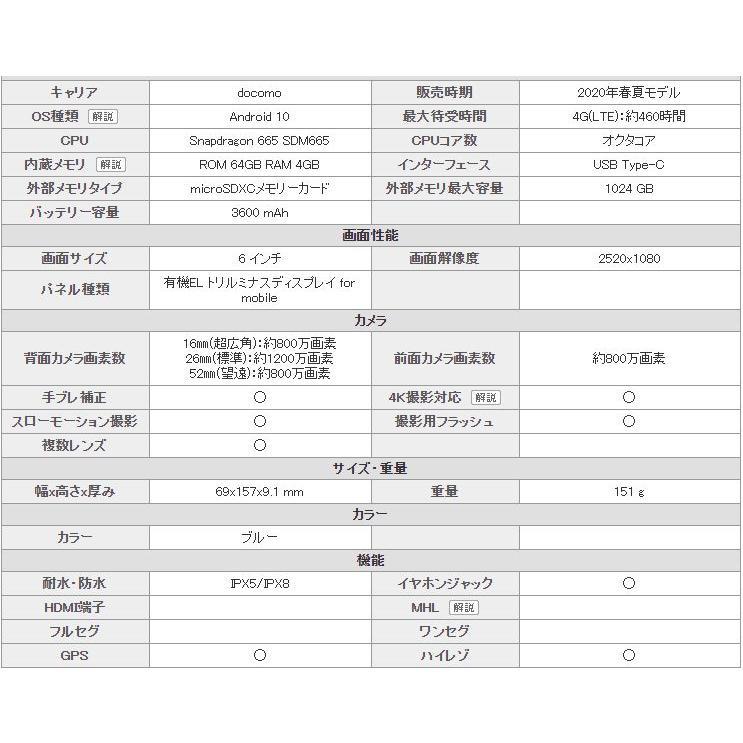「新品 未使用品 白ロム」SIMフリー docomo Xperia 10 II SO-41A blue ブルー ※赤ロム保証[docomo SIMロック解除済] [sony/ソニー]|quality-shop|02