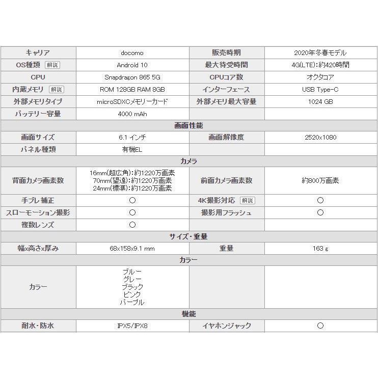 「新品 未使用品 白ロム」SIMフリー docomo Xperia 5 II SO-52A Pink ピンク ※赤ロム保証[docomo SIMロック解除済] [sony/ソニー][5G対応機種]|quality-shop|02