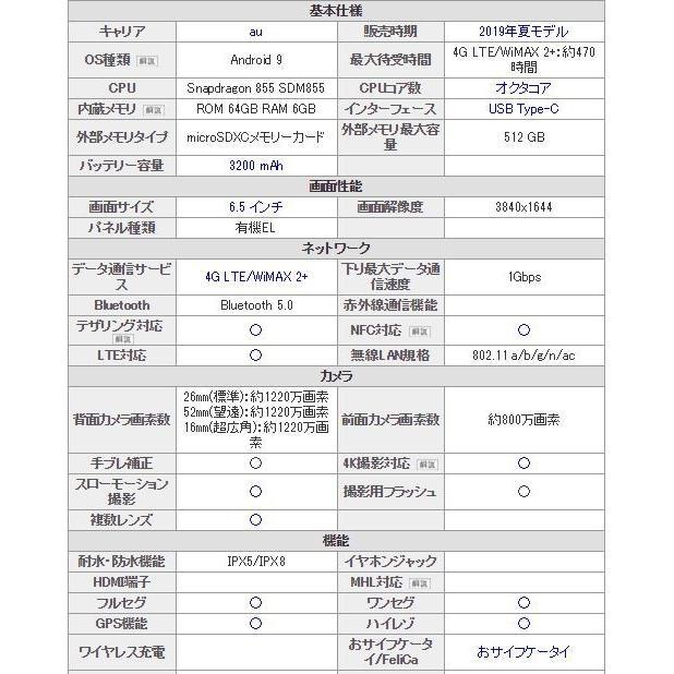 「新品 未使用品 白ロム」SIMフリー au Xperia 1 SOV40 gray ※赤ロム永久保証 ※au simロック解除済[sony/ソニー][Xperia]|quality-shop|02