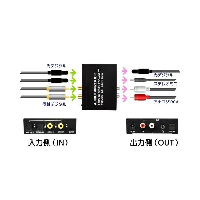 4入力3出力 オーディオコンバーター RP-ASW43 最大4台のデジタル音声をアナログや光デジタルに変換 4入力 3分配 ratoc 05