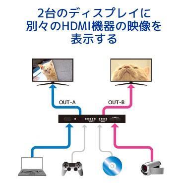 外部音声出力 4K30Hz 対応 4入力2出力 HDMI マトリックス RP-HDSW42A 音声分離 Atmos アトモス DTS:X 4入力 2分配 切替器|ratoc|02